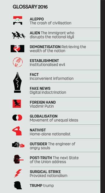 Glossary 2016