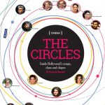The Clans of Bollywood: The Circles